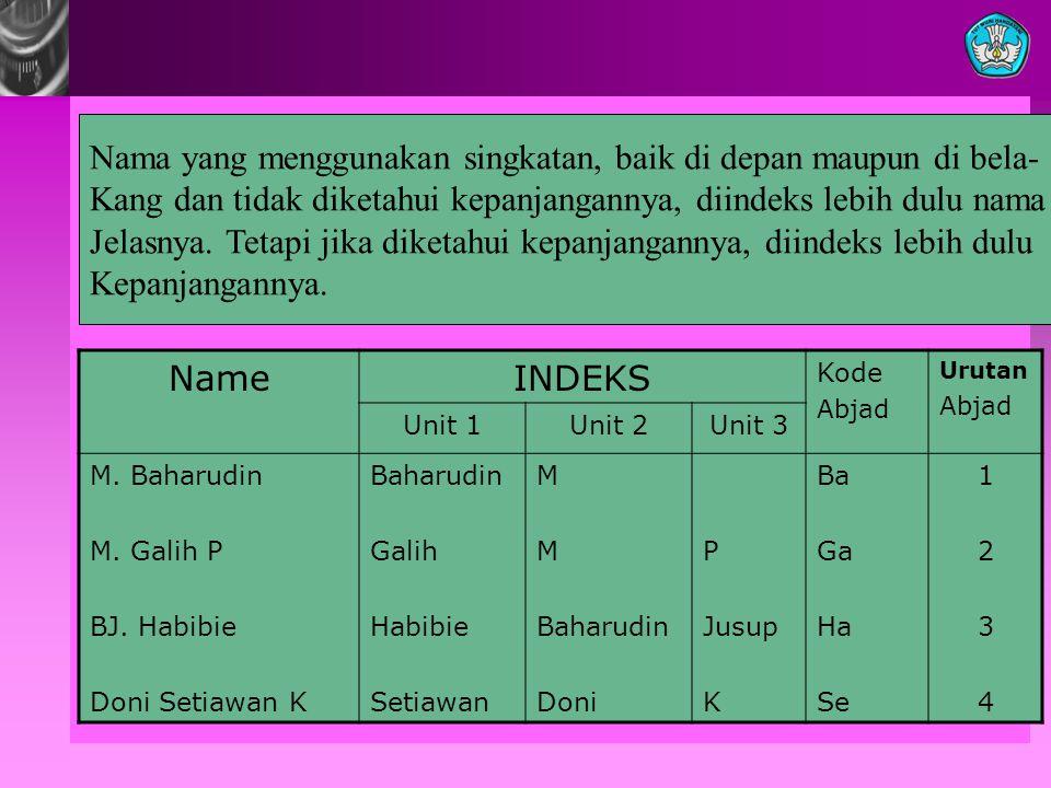 Nama yang menggunakan singkatan, baik di depan maupun di bela-