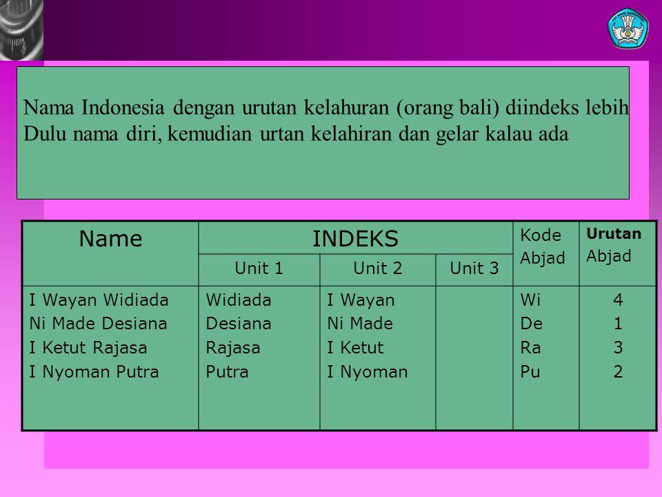 Nama Indonesia dengan urutan kelahuran (orang bali) diindeks lebih