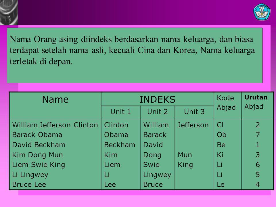 Nama Orang asing diindeks berdasarkan nama keluarga, dan biasa