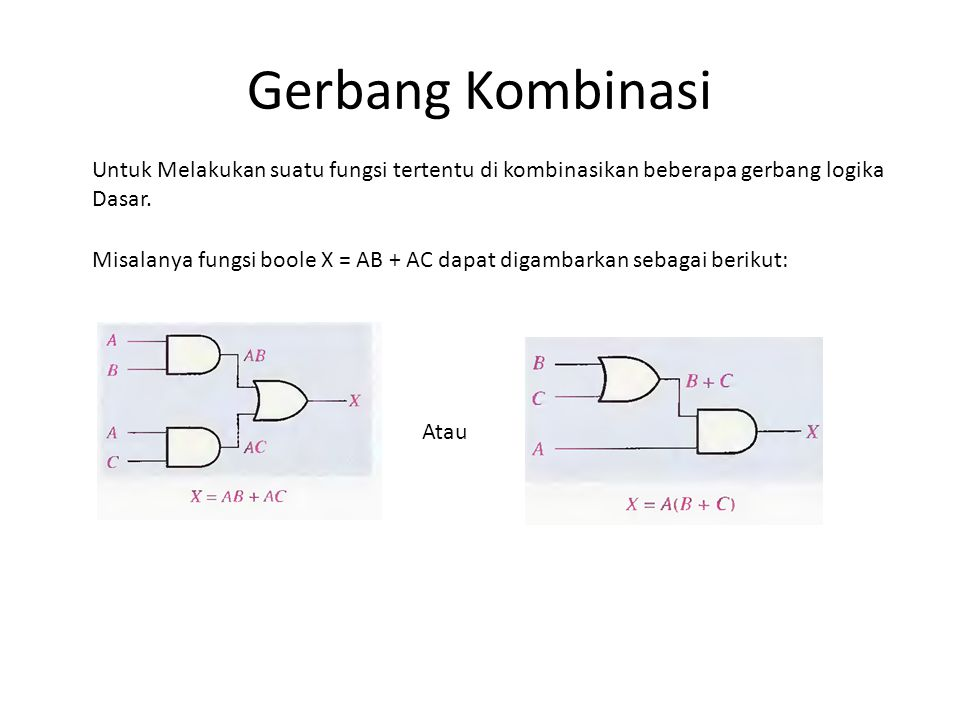Gerbang Kombinasi Untuk Melakukan suatu fungsi tertentu di kombinasikan beberapa gerbang logika. Dasar.