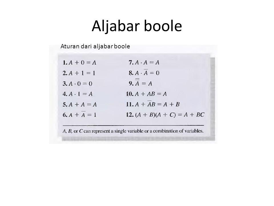 Aljabar boole Aturan dari aljabar boole