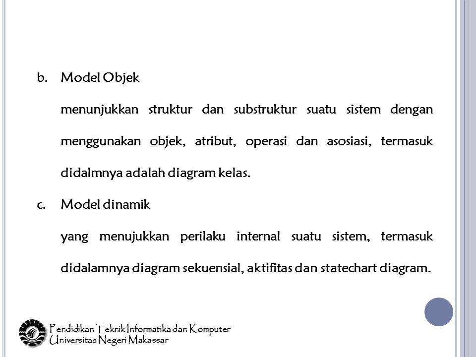 Model Objek