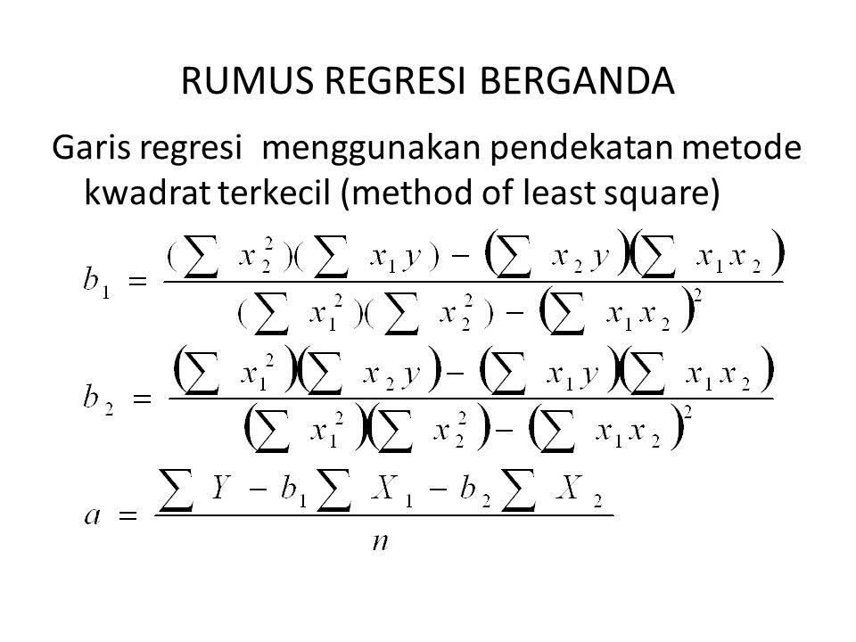 RUMUS REGRESI BERGANDA