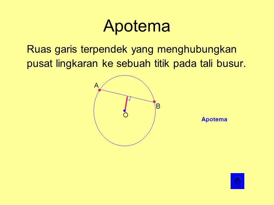 Apotema Ruas garis terpendek yang menghubungkan pusat lingkaran ke sebuah titik pada tali busur. A.