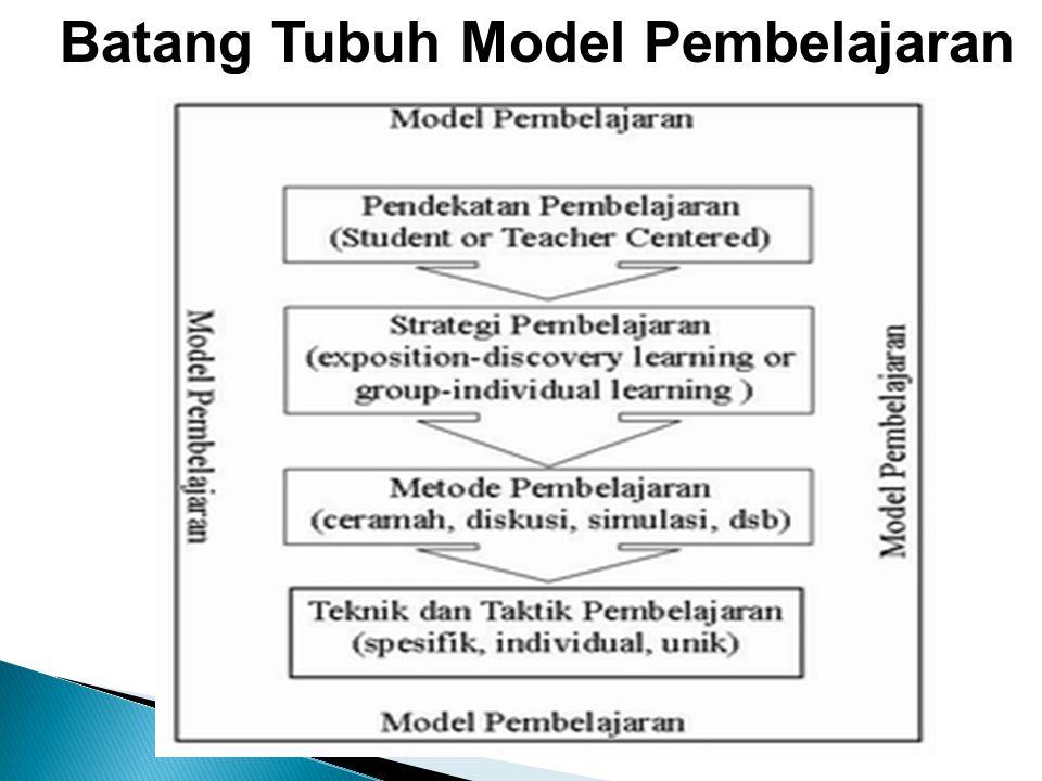 Batang Tubuh Model Pembelajaran