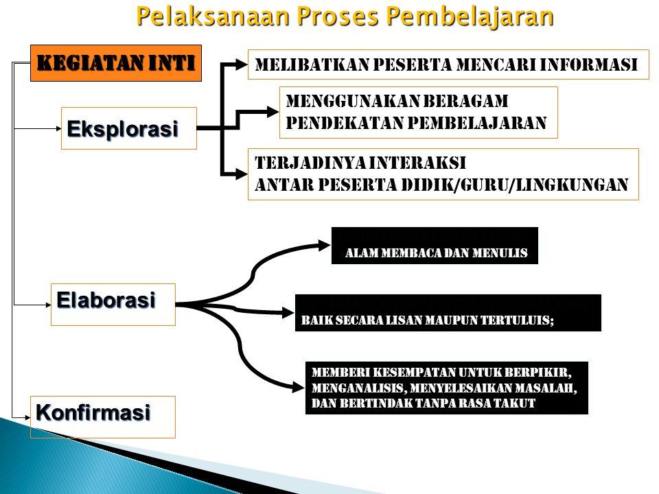 Pelaksanaan Proses Pembelajaran