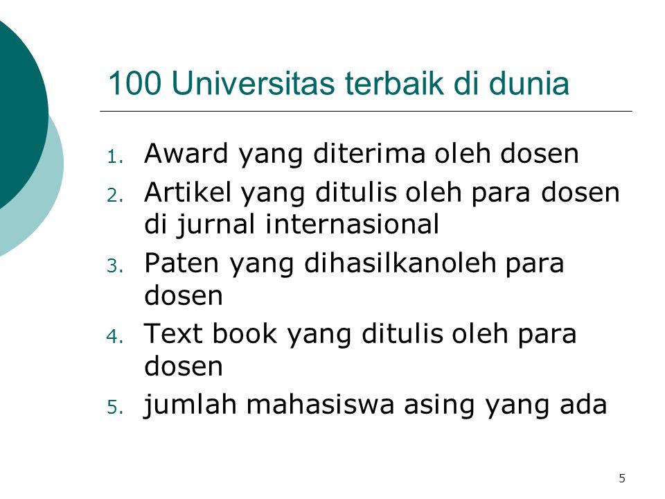 100 Universitas terbaik di dunia
