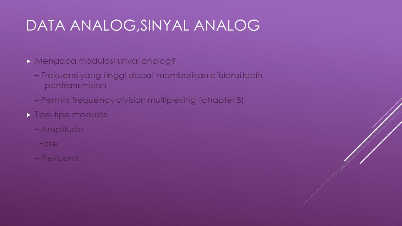 Data Analog,Sinyal Analog