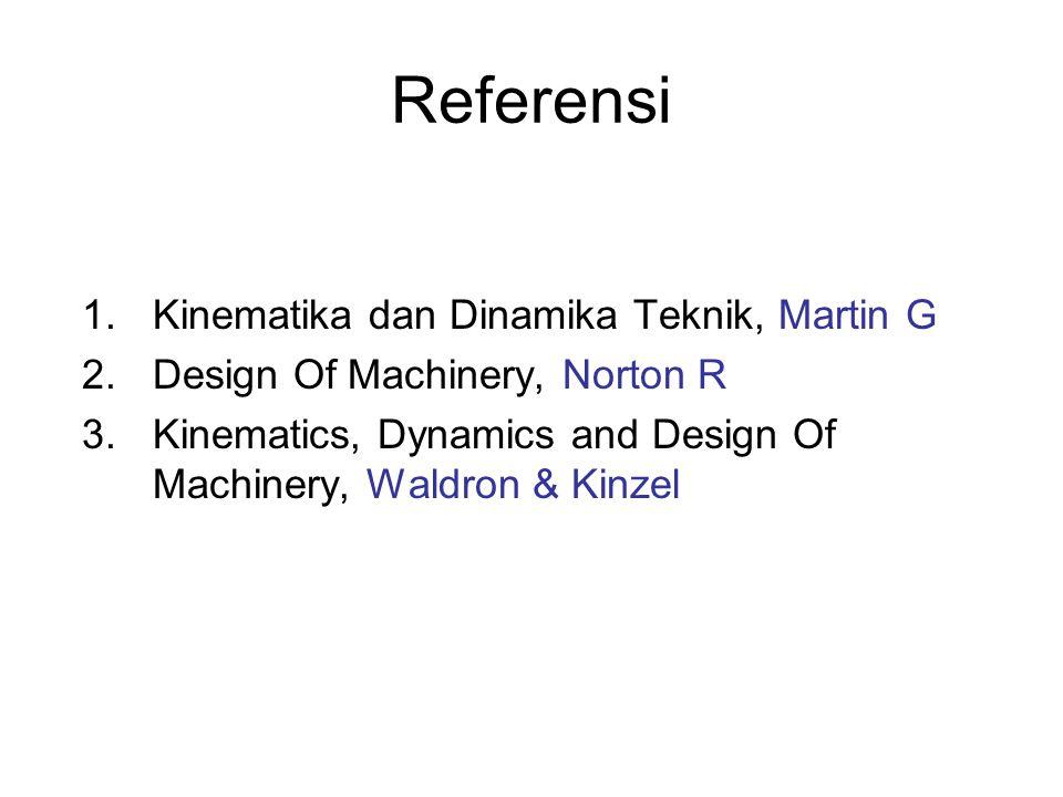 Referensi Kinematika dan Dinamika Teknik, Martin G
