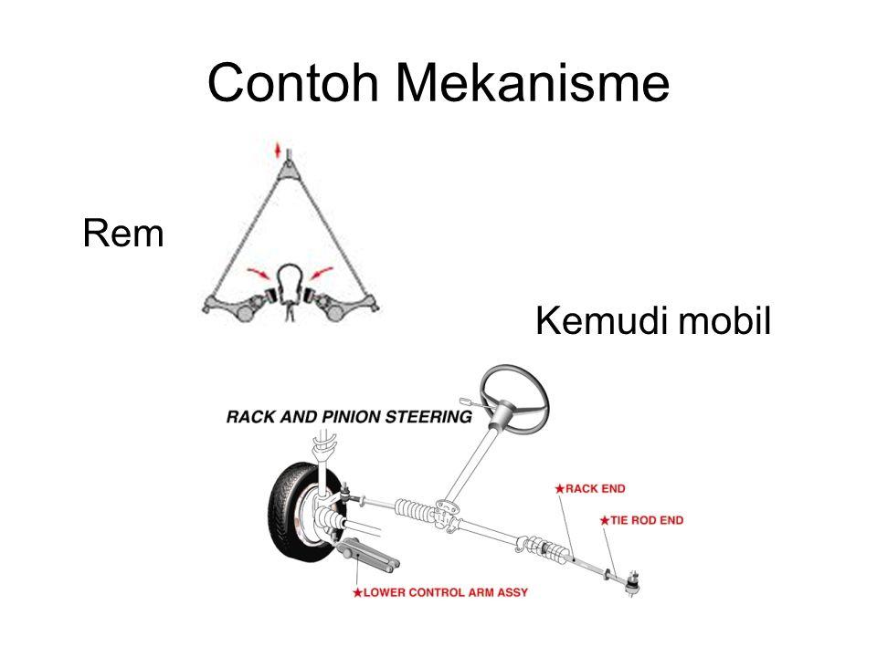 Contoh Mekanisme Rem Kemudi mobil