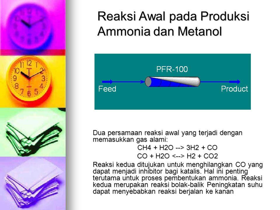 Reaksi Awal pada Produksi Ammonia dan Metanol