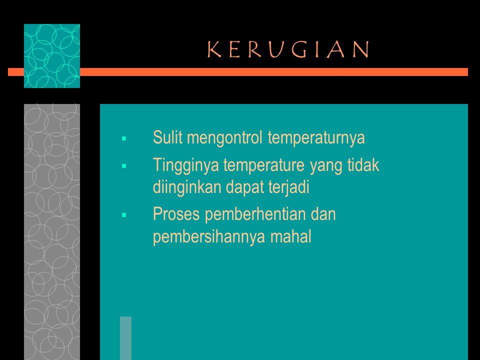 K E R U G I A N Sulit mengontrol temperaturnya
