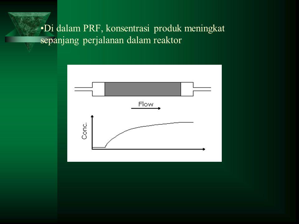 Di dalam PRF, konsentrasi produk meningkat sepanjang perjalanan dalam reaktor