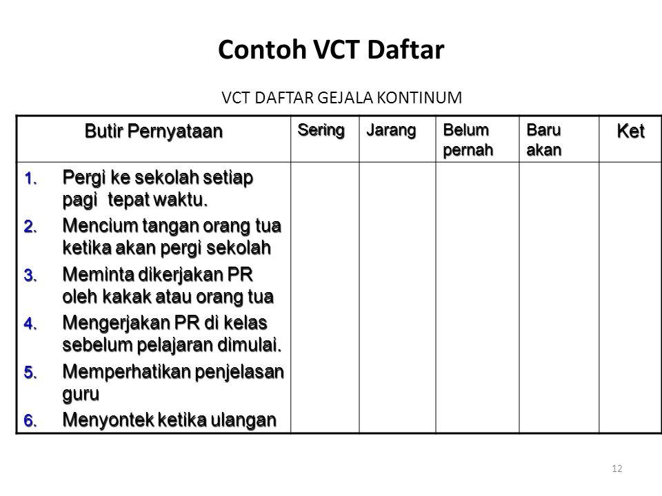 VCT DAFTAR GEJALA KONTINUM