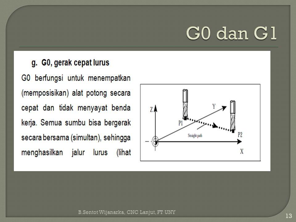 G0 dan G1 B.Sentot Wijanarka, CNC Lanjut, FT UNY