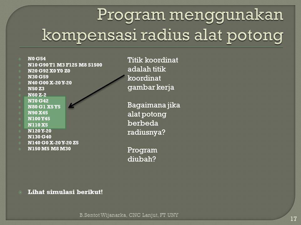 Program menggunakan kompensasi radius alat potong