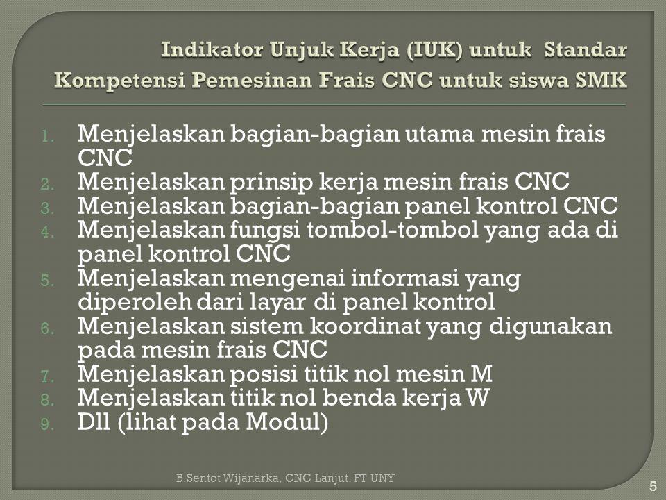 Indikator Unjuk Kerja (IUK) untuk Standar Kompetensi Pemesinan Frais CNC untuk siswa SMK