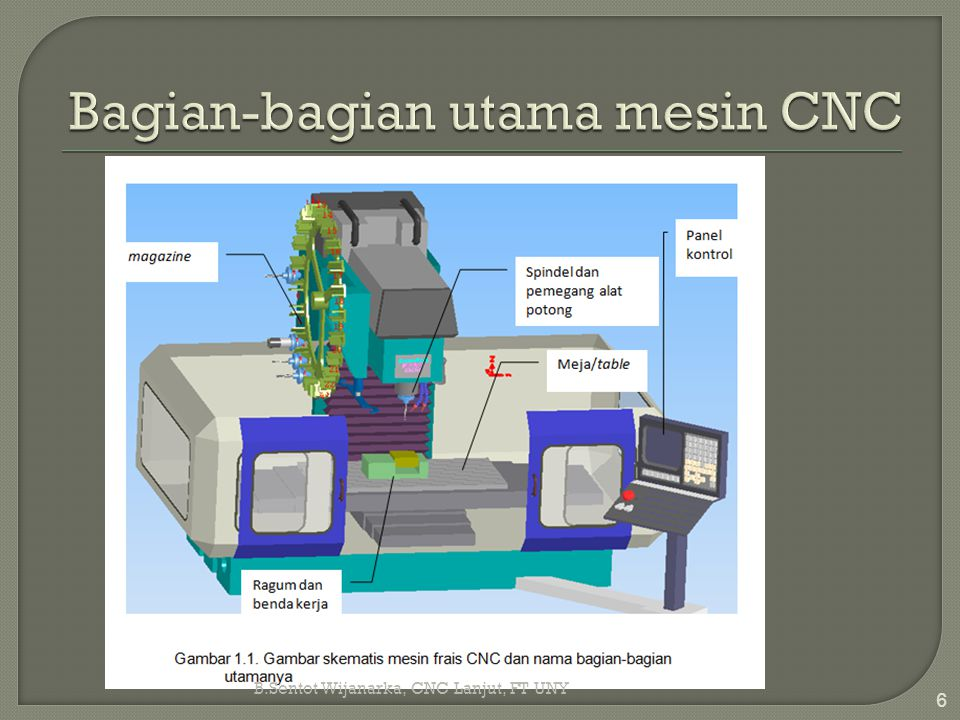 Bagian-bagian utama mesin CNC