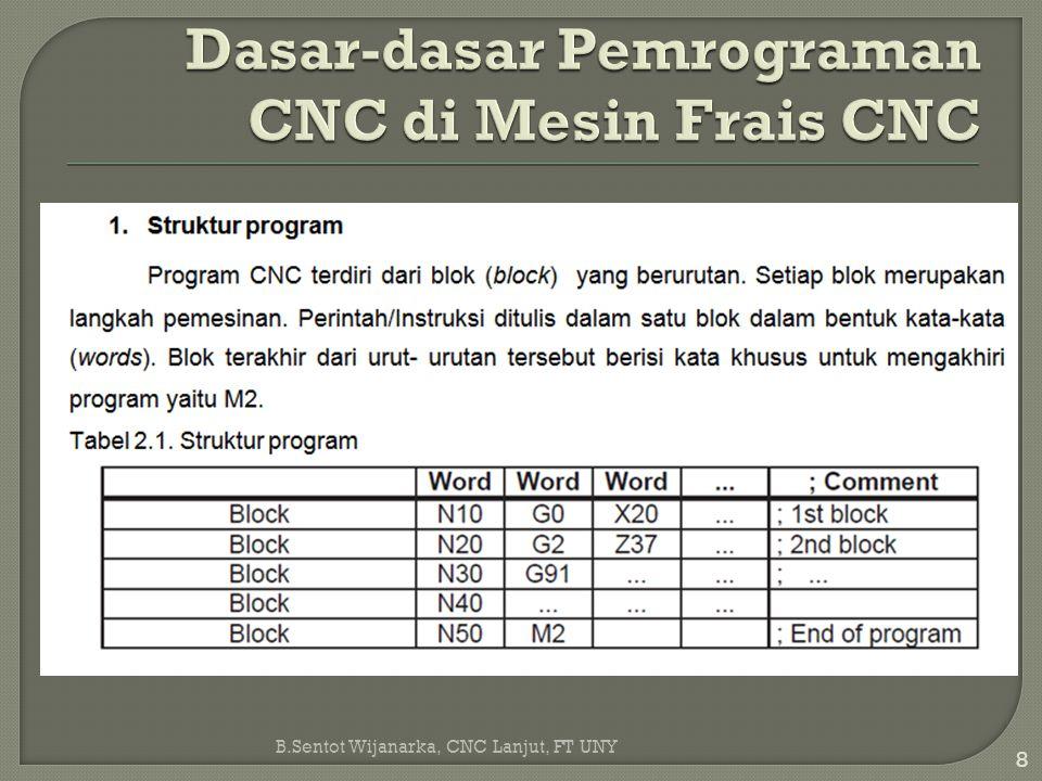 Dasar-dasar Pemrograman CNC di Mesin Frais CNC