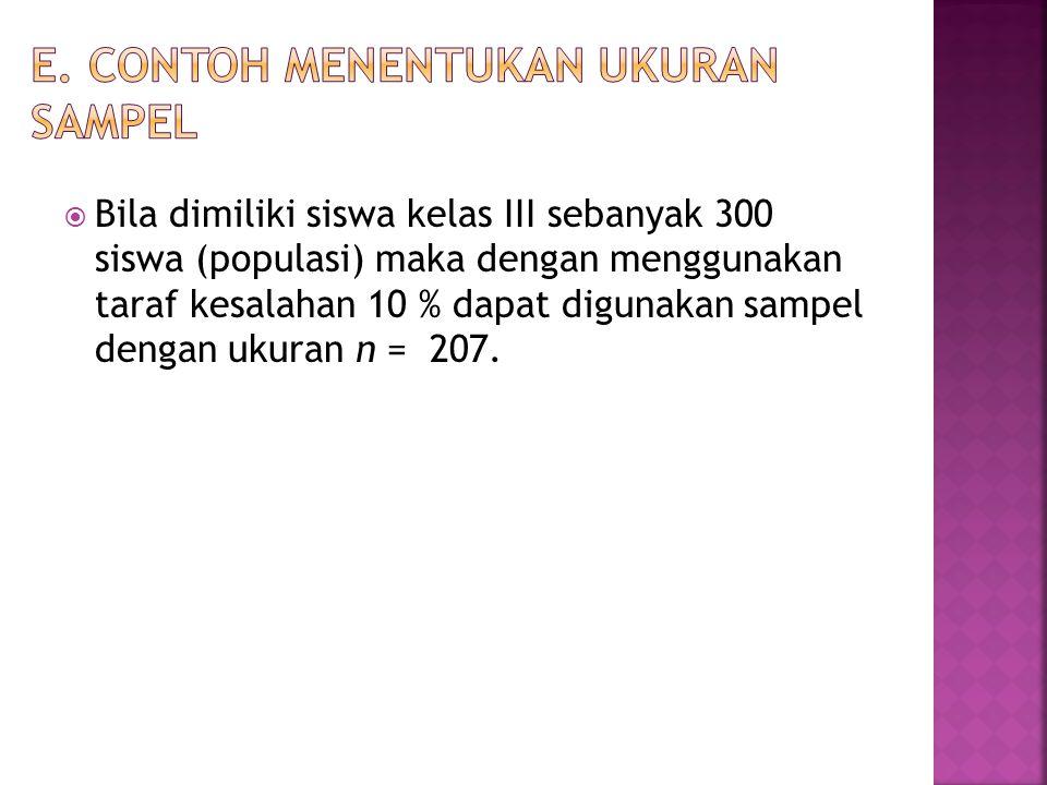 E. CONTOH MENENTUKAN UKURAN SAMPEL