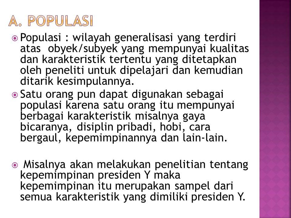 A. POPULASI