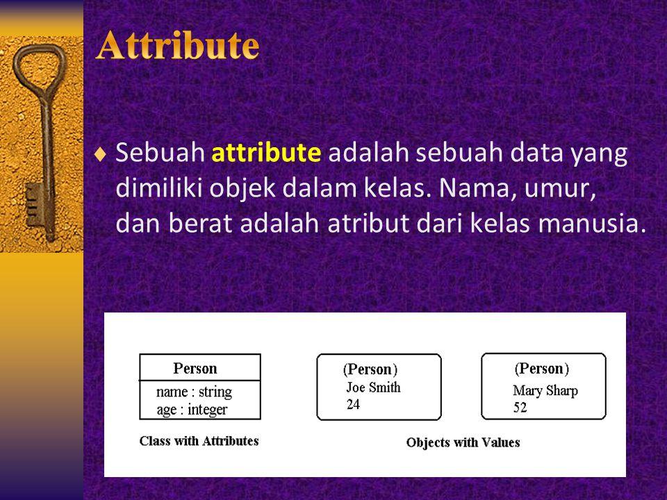 Attribute Sebuah attribute adalah sebuah data yang dimiliki objek dalam kelas.