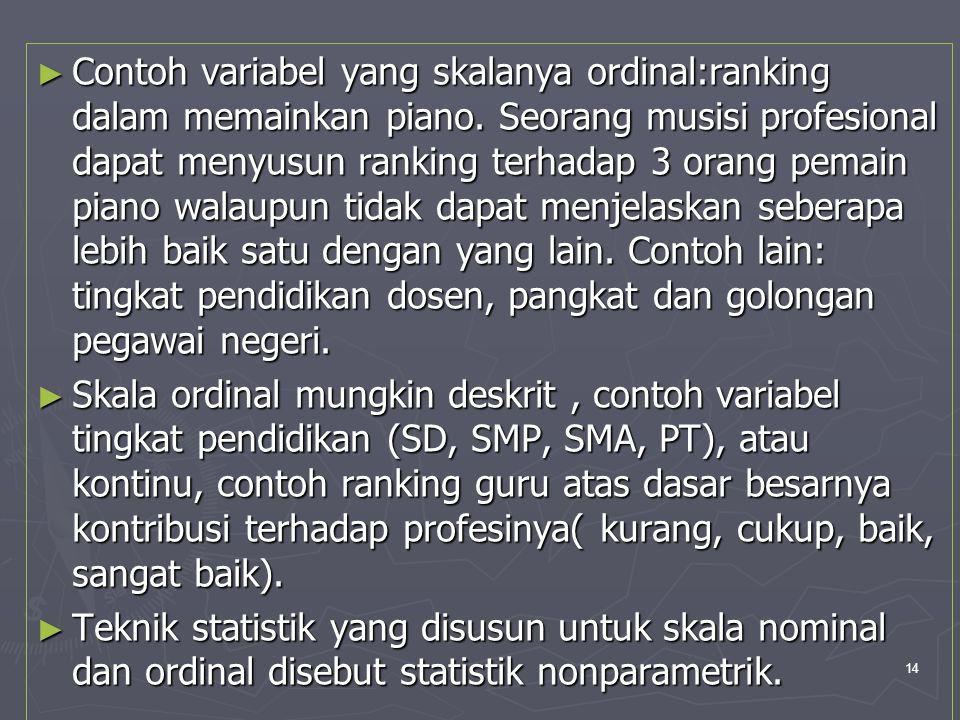 Contoh variabel yang skalanya ordinal:ranking dalam memainkan piano