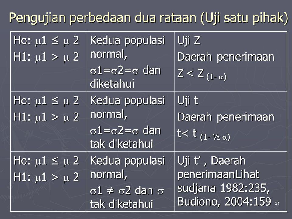 Pengujian perbedaan dua rataan (Uji satu pihak)