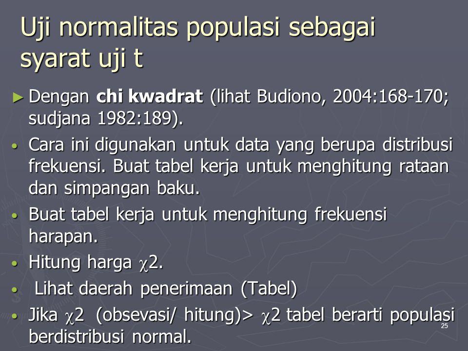 Uji normalitas populasi sebagai syarat uji t