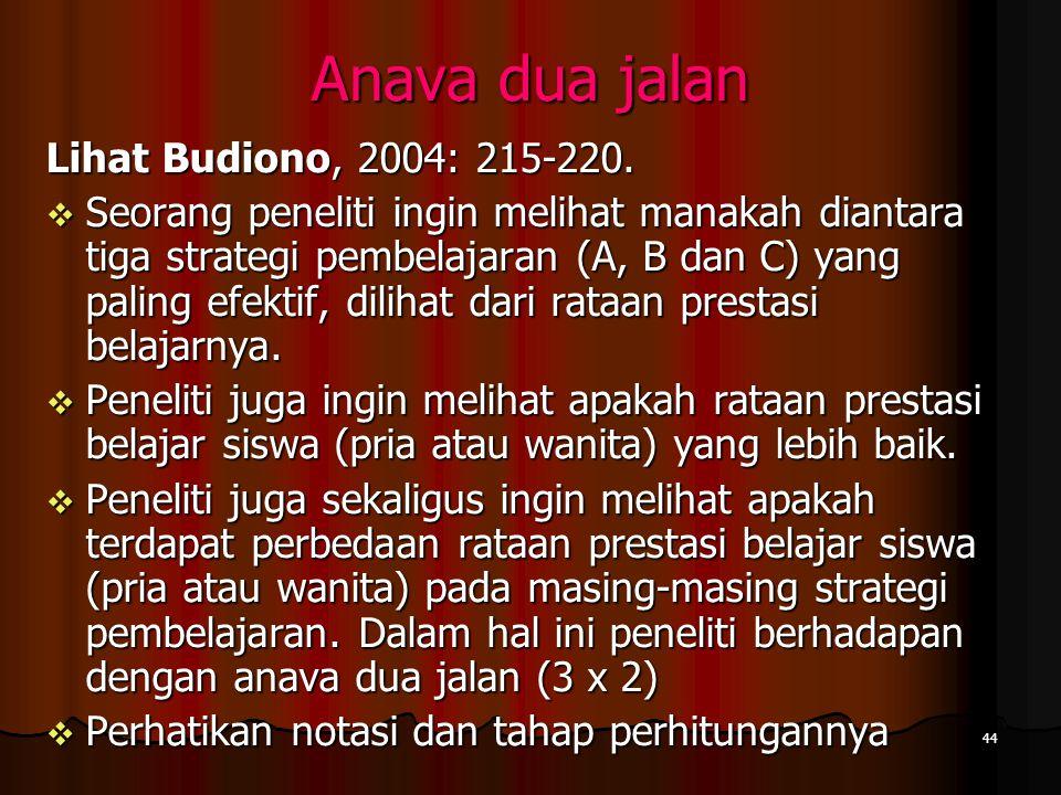 Anava dua jalan Lihat Budiono, 2004: 215-220.