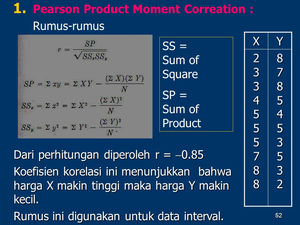 Pearson Product Moment Correation :