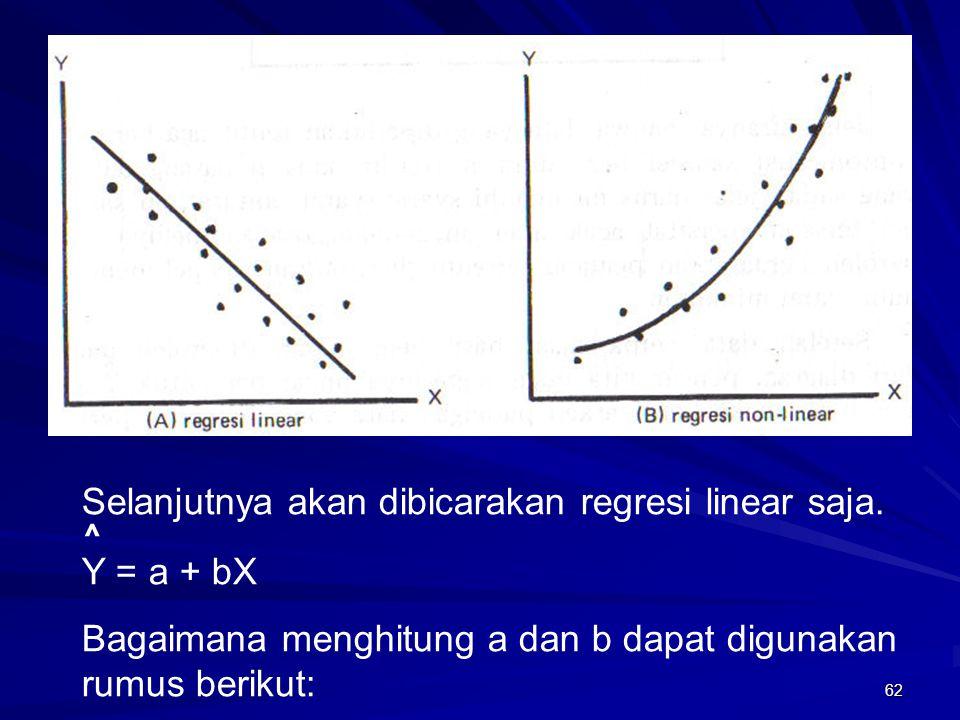 Selanjutnya akan dibicarakan regresi linear saja. Y = a + bX