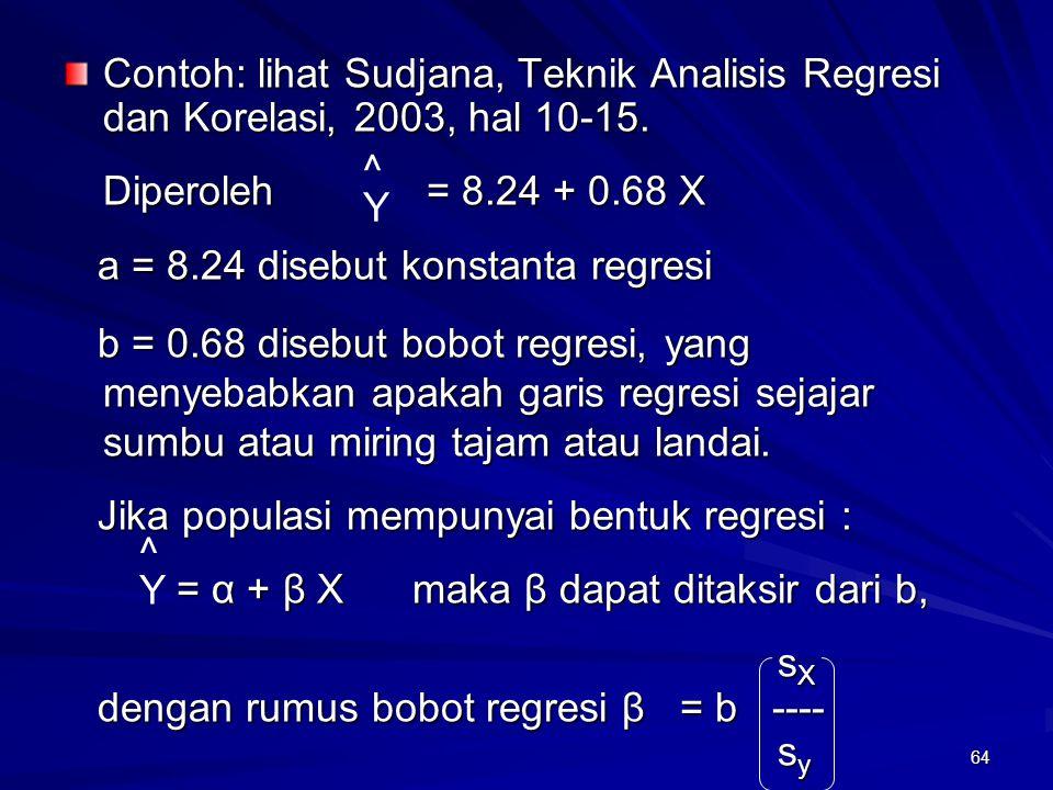 Contoh: lihat Sudjana, Teknik Analisis Regresi dan Korelasi, 2003, hal 10-15.