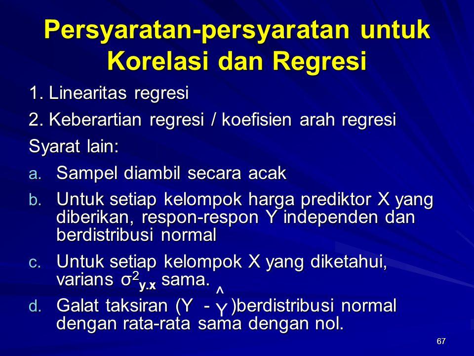 Persyaratan-persyaratan untuk Korelasi dan Regresi