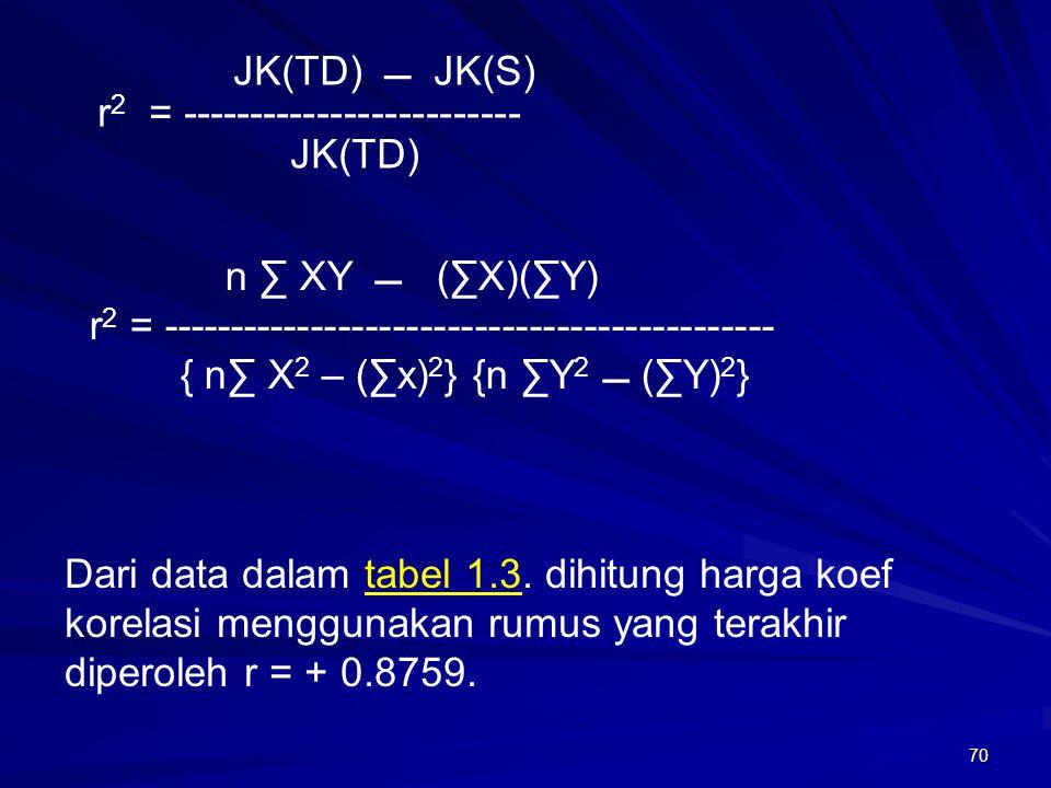 JK(TD)  JK(S) r2 = ------------------------- JK(TD) n ∑ XY  (∑X)(∑Y) r2 = ---------------------------------------------