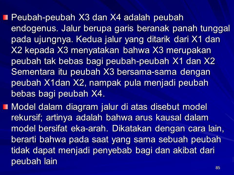 Peubah-peubah X3 dan X4 adalah peubah endogenus