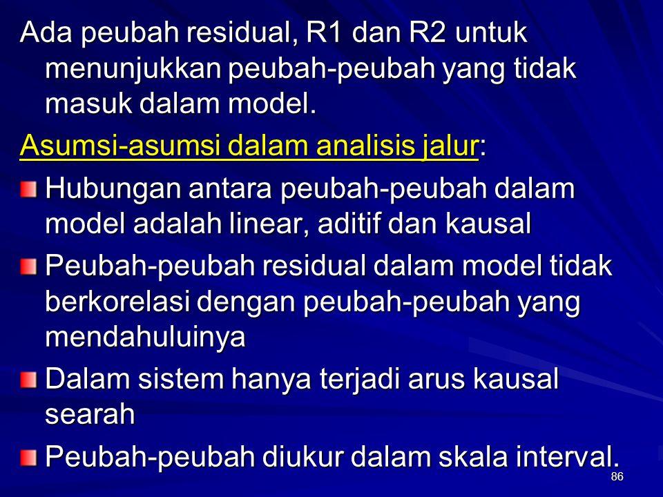 Ada peubah residual, R1 dan R2 untuk menunjukkan peubah-peubah yang tidak masuk dalam model.