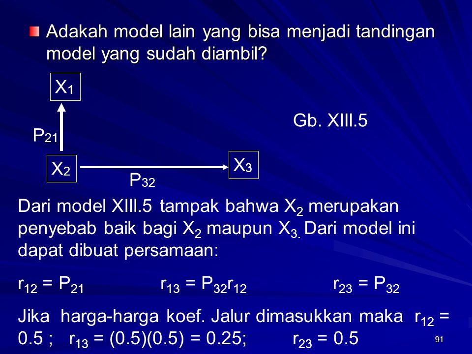 Adakah model lain yang bisa menjadi tandingan model yang sudah diambil