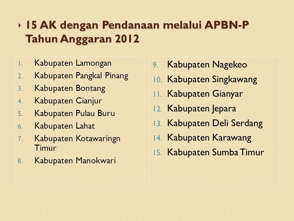 15 AK dengan Pendanaan melalui APBN-P Tahun Anggaran 2012