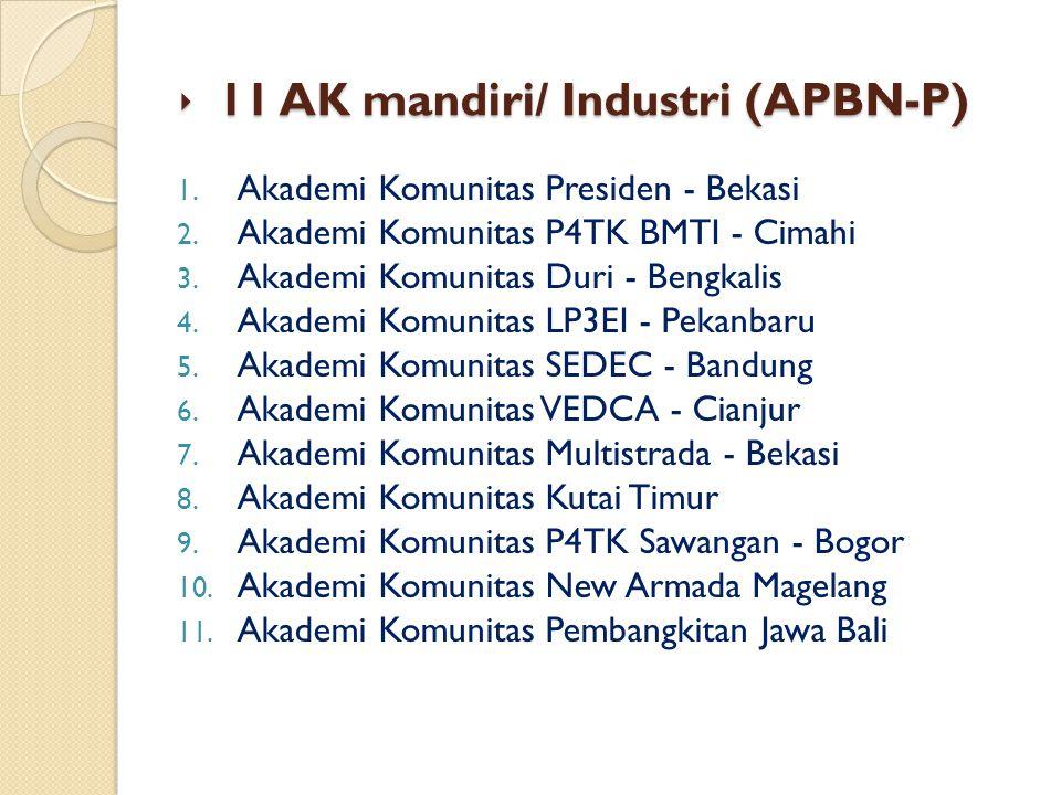 11 AK mandiri/ Industri (APBN-P)