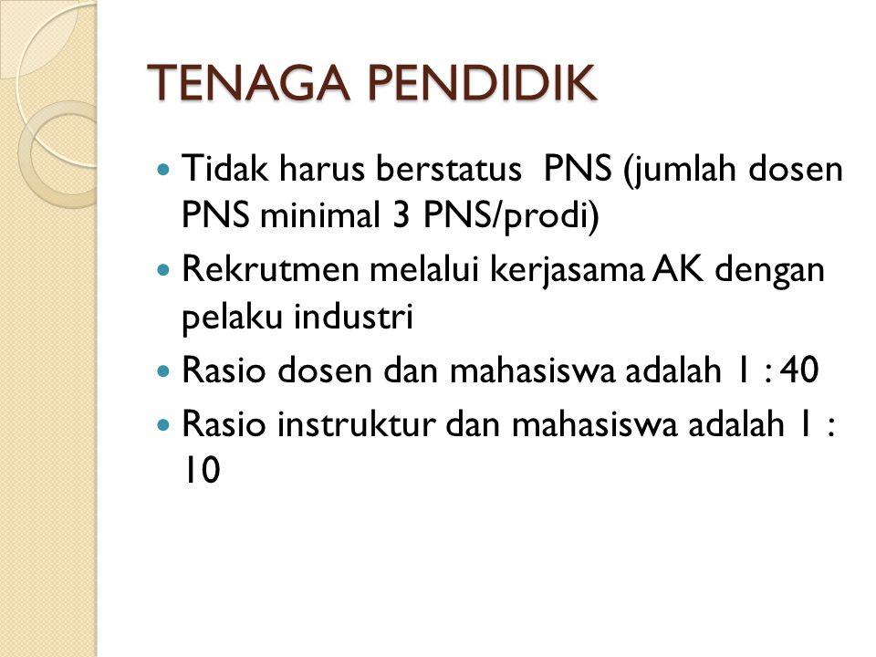 TENAGA PENDIDIK Tidak harus berstatus PNS (jumlah dosen PNS minimal 3 PNS/prodi) Rekrutmen melalui kerjasama AK dengan pelaku industri.