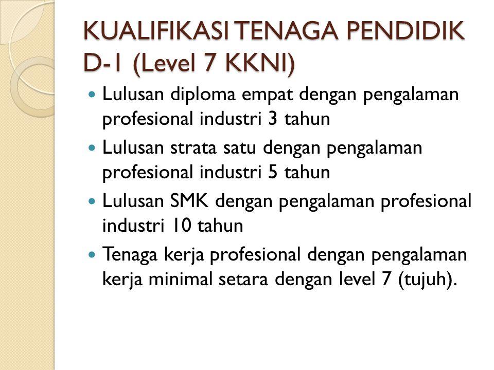 KUALIFIKASI TENAGA PENDIDIK D-1 (Level 7 KKNI)