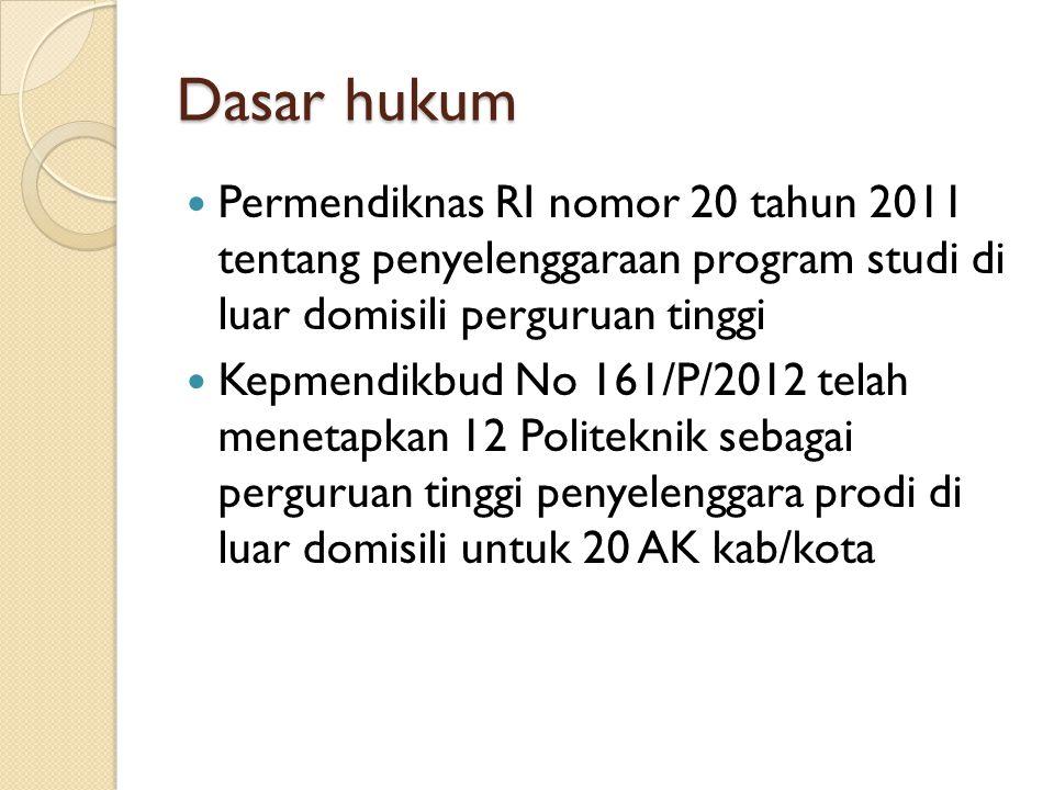 Dasar hukum Permendiknas RI nomor 20 tahun 2011 tentang penyelenggaraan program studi di luar domisili perguruan tinggi.