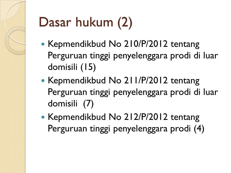 Dasar hukum (2) Kepmendikbud No 210/P/2012 tentang Perguruan tinggi penyelenggara prodi di luar domisili (15)