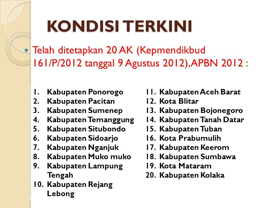 KONDISI TERKINI Telah ditetapkan 20 AK (Kepmendikbud 161/P/2012 tanggal 9 Agustus 2012), APBN 2012 :