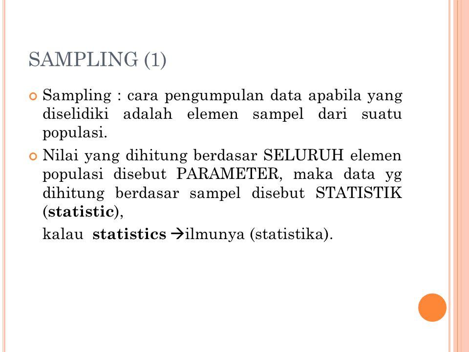 SAMPLING (1) Sampling : cara pengumpulan data apabila yang diselidiki adalah elemen sampel dari suatu populasi.
