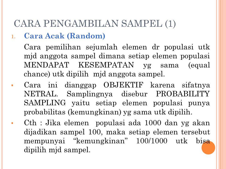 CARA PENGAMBILAN SAMPEL (1)