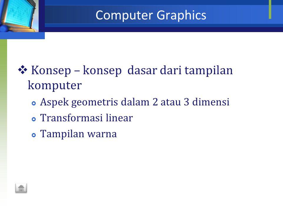 Computer Graphics Konsep – konsep dasar dari tampilan komputer