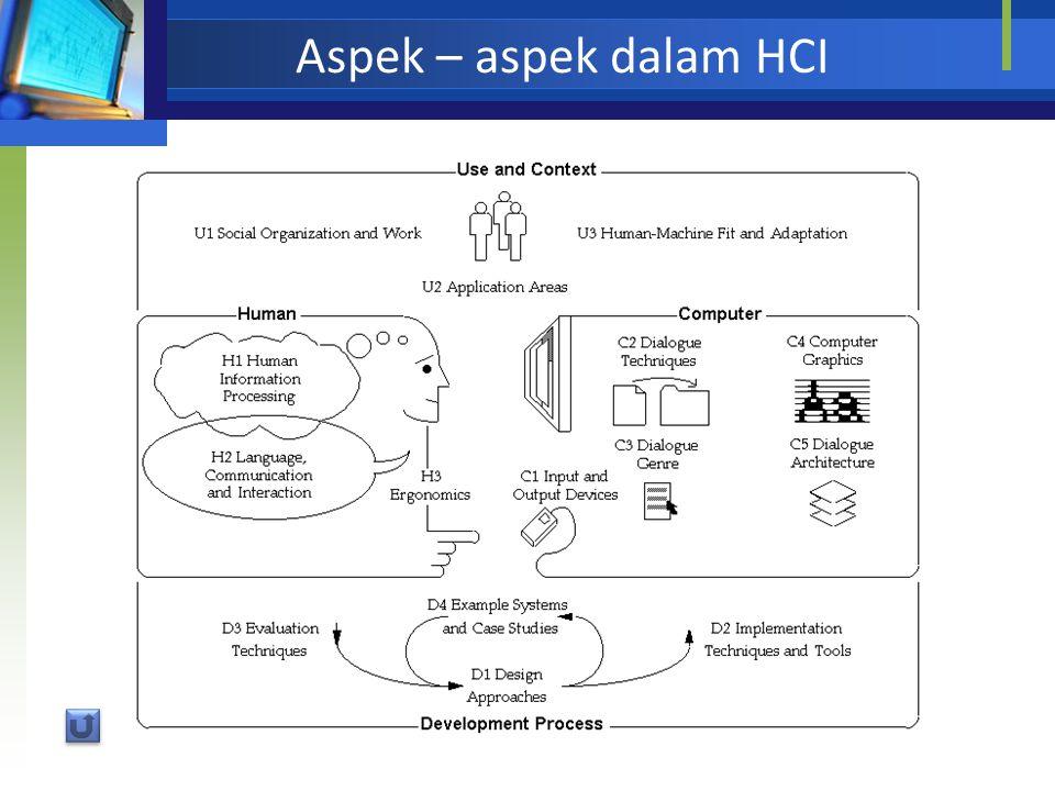 Aspek – aspek dalam HCI