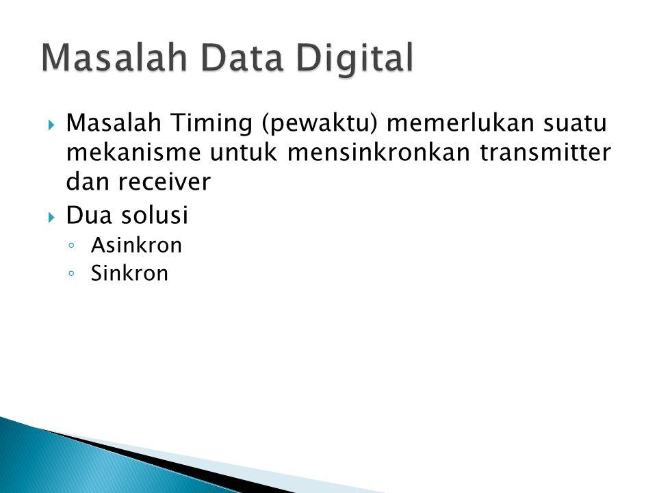 Masalah Data Digital Masalah Timing (pewaktu) memerlukan suatu mekanisme untuk mensinkronkan transmitter dan receiver.